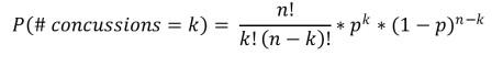 binomial-distn